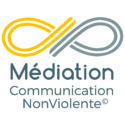 CURSUS : Médiation CNV | Jacqueline Menth, Pascal Gremaud